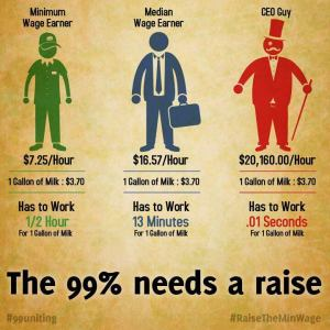 income-inequality-infographic-workers-middle-class-and-ceos-get-compared