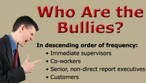 who_are_bullies