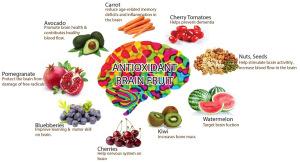antioxidant_brain_Fruit